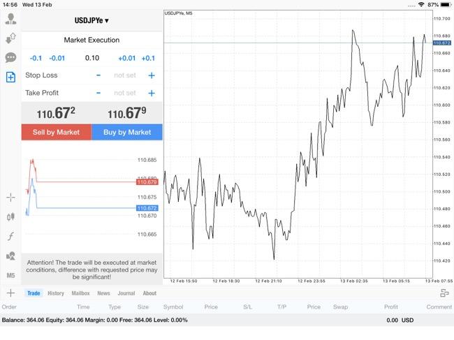 แอพ Mt4 0.10 lot กับส่วนต่างราคา USDJPY 0.133¥