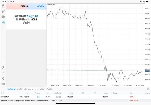 Exness forex mt4 MetaTrader4 trading