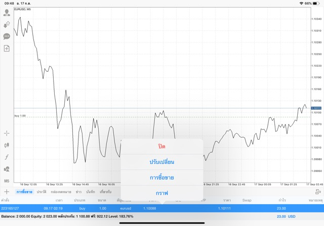 Exness forex trading mt4 MetaTrader4