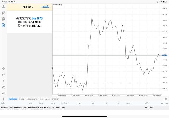 Exness best forex trading broker